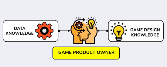 Game Product Owner